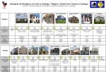 Lista de Albergues Porto - Santiago